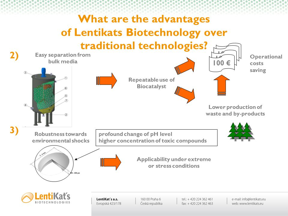 What are the advantages of Lentikats Biotechnology over traditional technologies? Easy separation from bulk media Repeatable use of Biocatalyst Operat