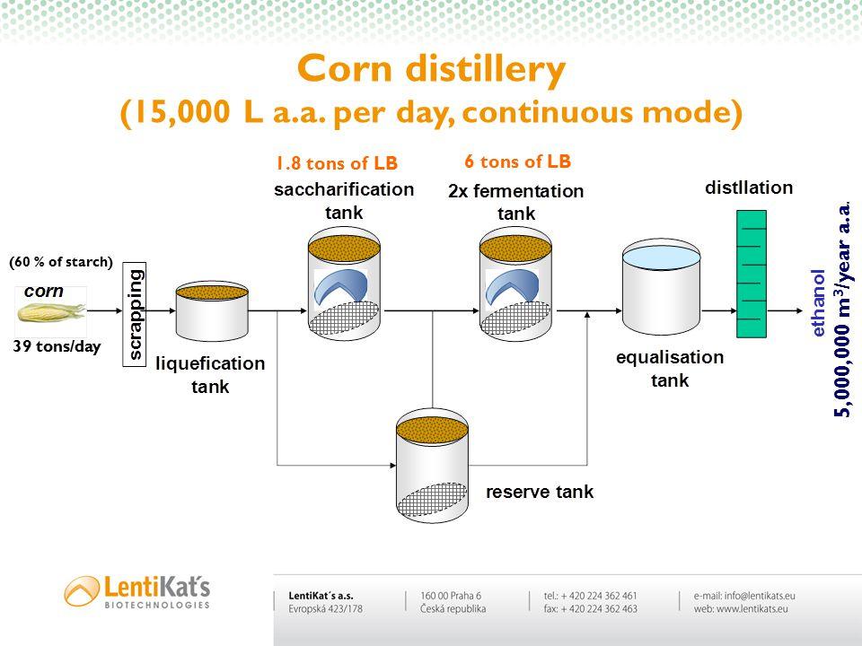 Corn distillery (15,000 L a.a.