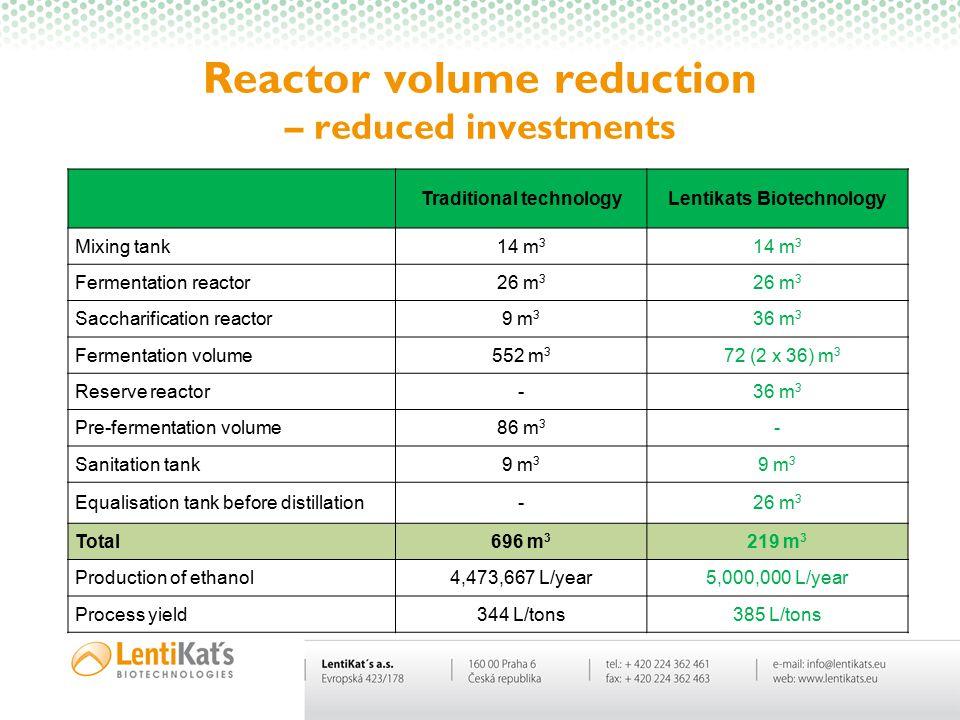 Reactor volume reduction – reduced investments Traditional technologyLentikats Biotechnology Mixing tank14 m 3 Fermentation reactor26 m 3 Saccharifica