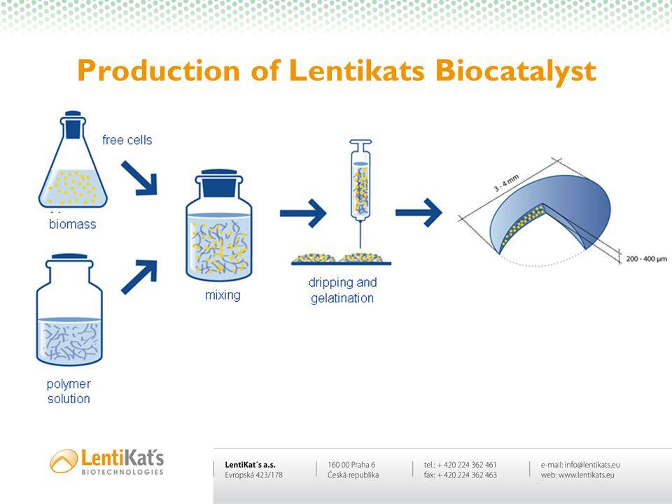 Production of Lentikats Biocatalyst