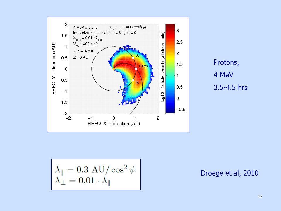 Protons, 4 MeV 3.5-4.5 hrs 12 Droege et al, 2010