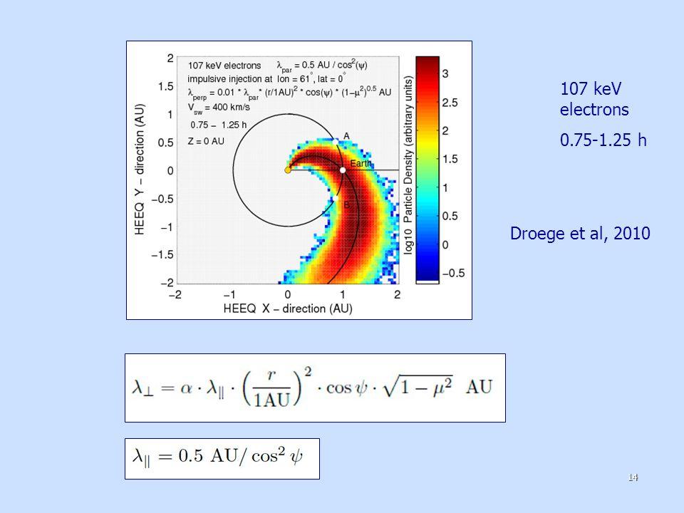 107 keV electrons 0.75-1.25 h 14 Droege et al, 2010