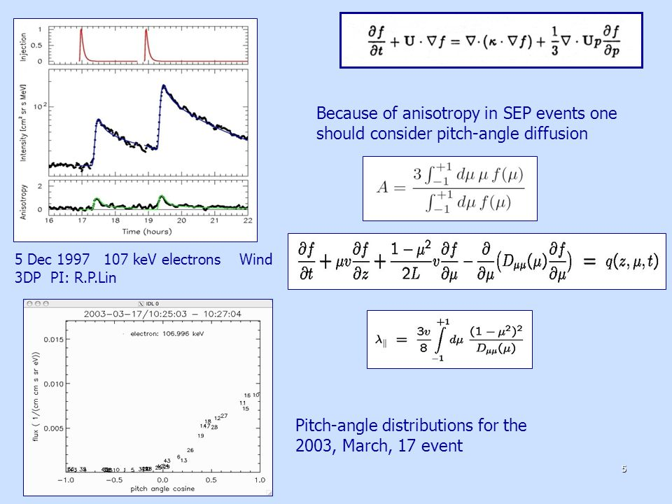 Because of anisotropy in SEP events one should consider pitch-angle diffusion 5 Dec 1997 107 keV electrons Wind 3DP PI: R.P.Lin Pitch-angle distributions for the 2003, March, 17 event 5