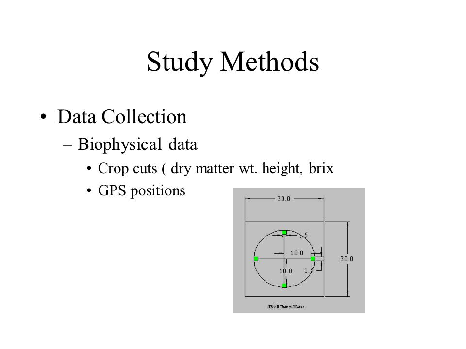 Study Methods Data Collection –Biophysical data Crop cuts ( dry matter wt.