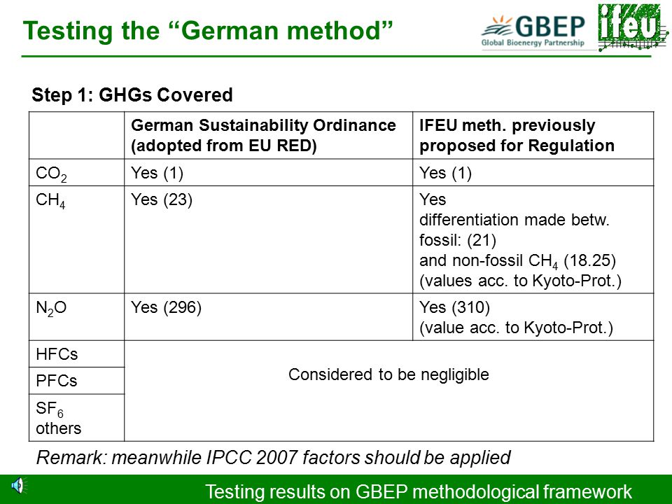 Testing results on GBEP methodological framework The German method As determined within the: Ordinance on requirements pertaining to sustainable production of bioliquids for electricity production (Biomass-electricity-sustainability ordinance) Download: http://www.erneuerbare-energien.de/files/english/pdf/ application/pdf/nachv_verordnung_en_bf.pdf an analogous one is prepared for biofuel for transport