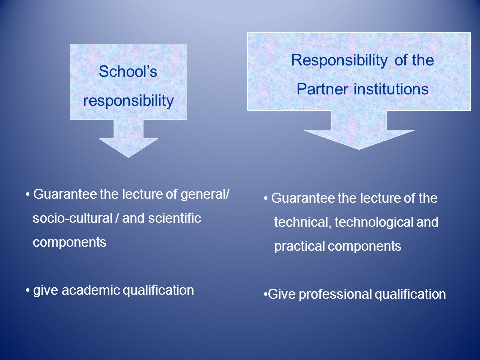 Responsibility of the Partner institutions School's responsibility Guarantee the lecture of general/ socio-cultural / and scientific components give academic qualification Guarantee the lecture of the technical, technological and practical components Give professional qualification