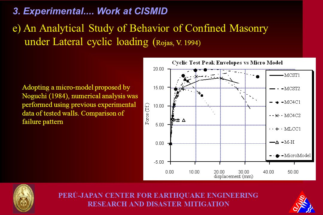 PERÚ-JAPAN CENTER FOR EARTHQUAKE ENGINEERING RESEARCH AND DISASTER MITIGATION e) An Analytical Study of Behavior of Confined Masonry under Lateral cyclic loading ( Rojas, V.