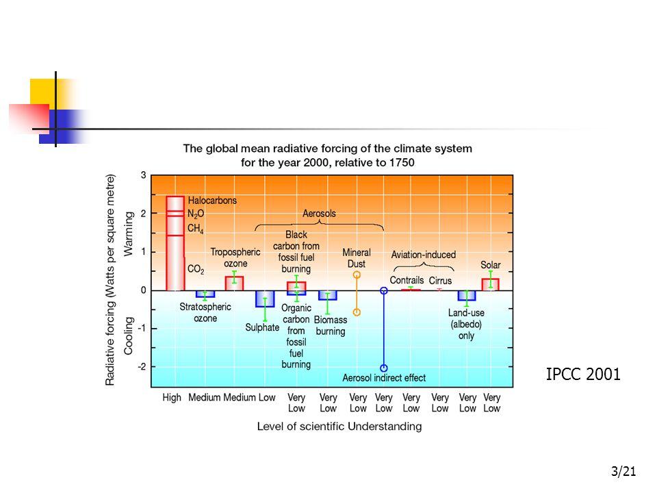 3/21 IPCC 2001