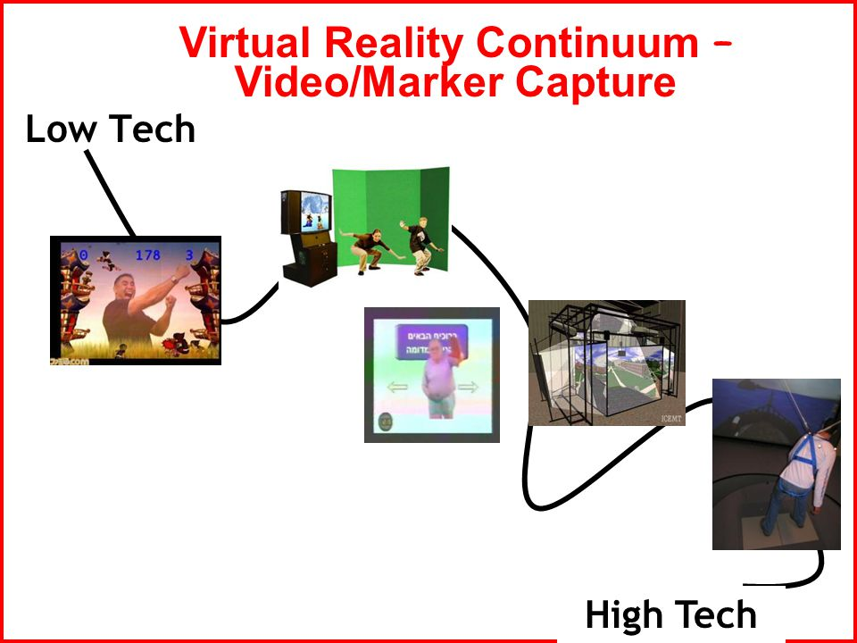 Low Tech Virtual Reality Continuum – Video/Marker Capture High Tech