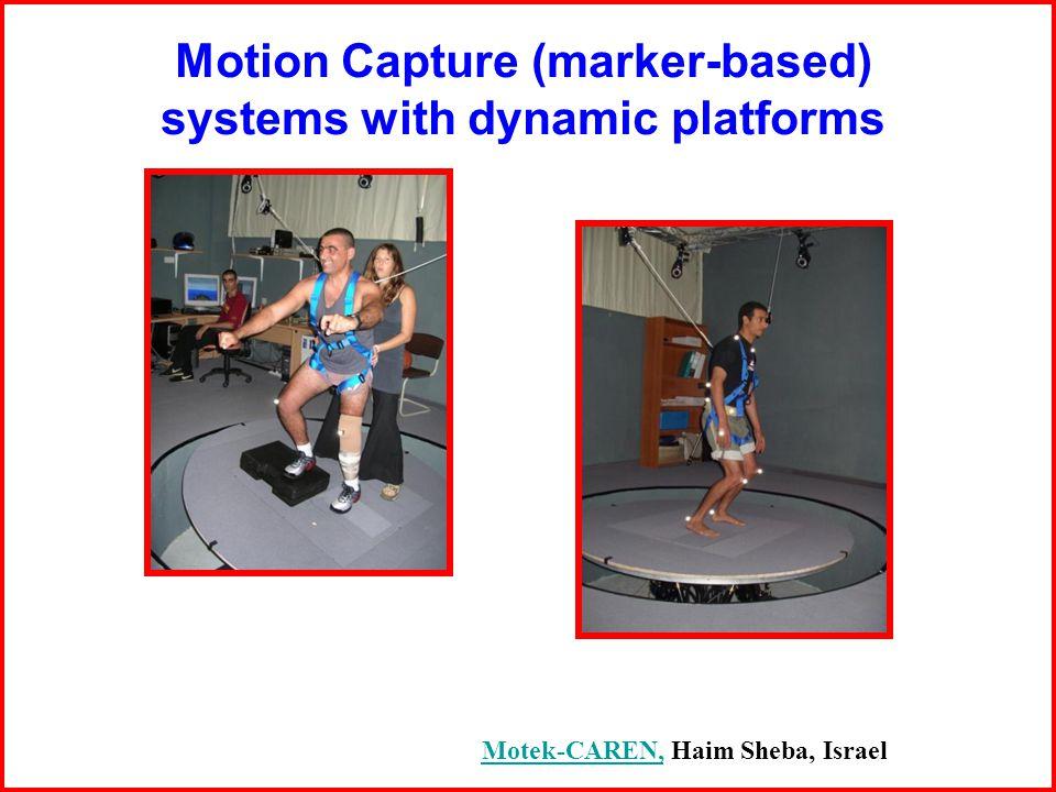 Motion Capture (marker-based) systems with dynamic platforms Motek-CAREN,Motek-CAREN, Haim Sheba, Israel