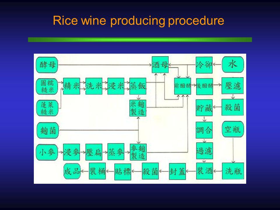 Rice wine producing procedure