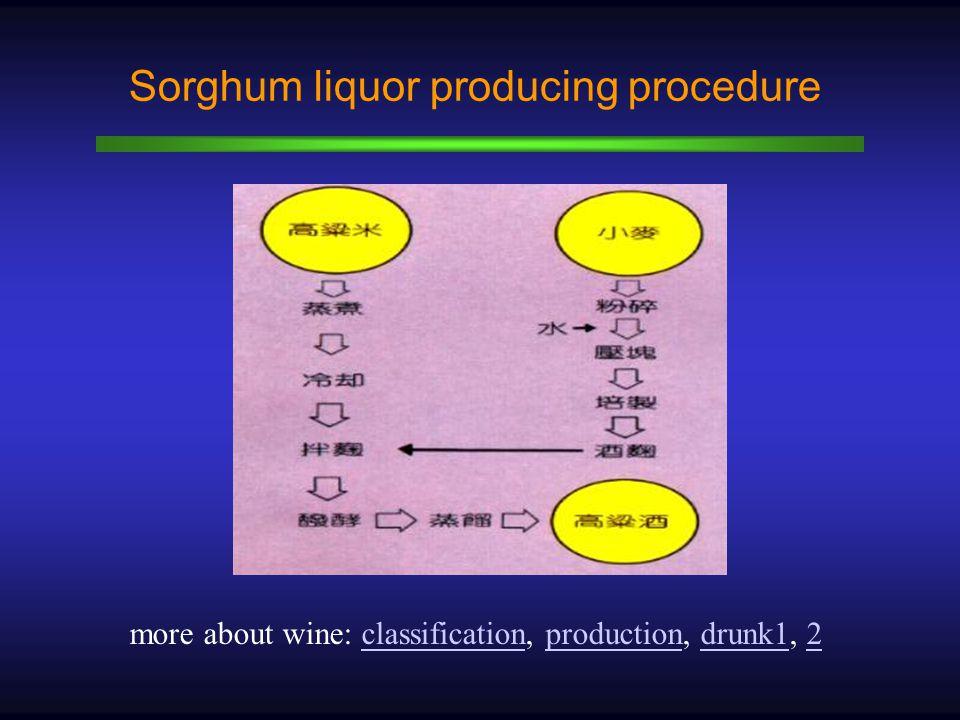 Sorghum liquor producing procedure more about wine: classification, production, drunk1, 2classificationproductiondrunk12