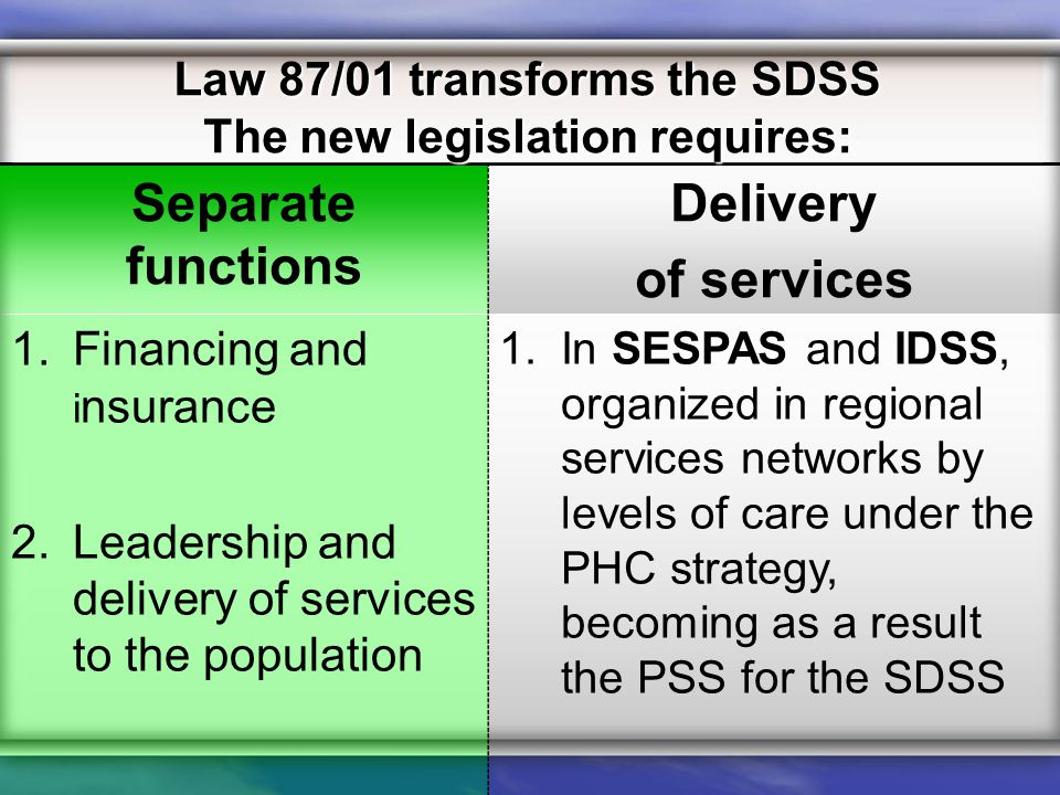 Separate functions Delivery of services 1.Financing and i nsurance 2.Leadership and delivery of services to the population 1.In SESPAS and IDSS, organized in regional services networks by levels of care under the PHC strategy, becoming as a result the PSS for the SDSS Law 87/01 transforms the SDSS The new legislation requires: