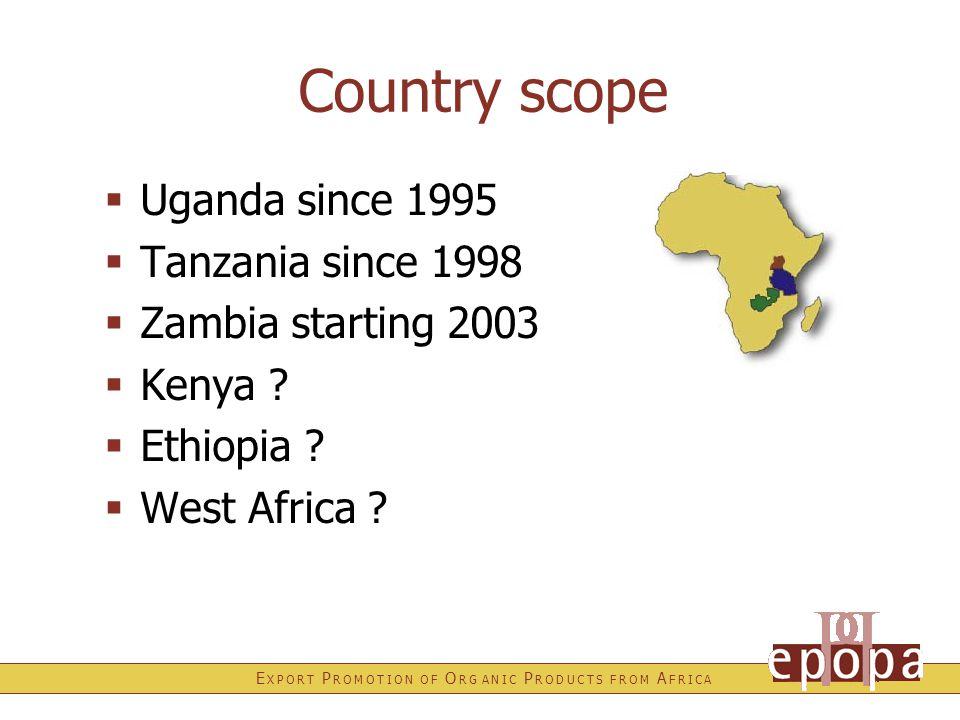 E X P O R T P R O M O T I O N O F O R G A N I C P R O D U C T S F R O M A F R I C A Country scope  Uganda since 1995  Tanzania since 1998  Zambia starting 2003  Kenya .