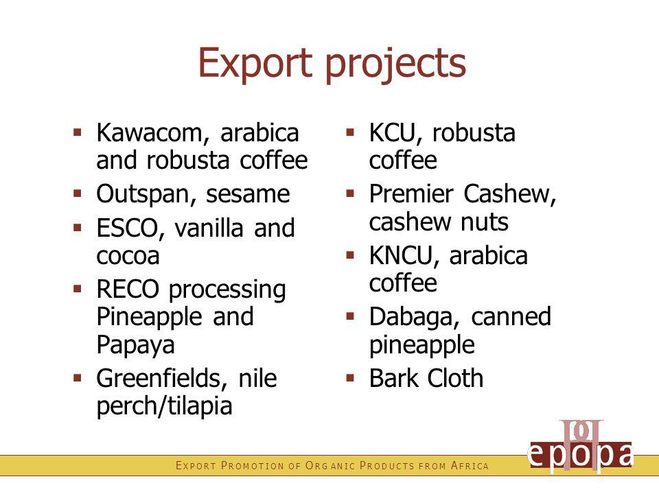 E X P O R T P R O M O T I O N O F O R G A N I C P R O D U C T S F R O M A F R I C A Export projects  Kawacom, arabica and robusta coffee  Outspan, sesame  ESCO, vanilla and cocoa  RECO processing Pineapple and Papaya  Greenfields, nile perch/tilapia  KCU, robusta coffee  Premier Cashew, cashew nuts  KNCU, arabica coffee  Dabaga, canned pineapple  Bark Cloth