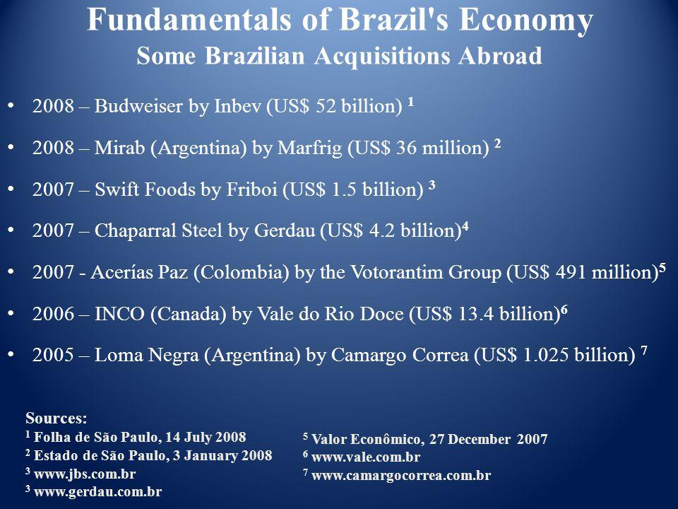 2008 – Budweiser by Inbev (US$ 52 billion) 1 2008 – Mirab (Argentina) by Marfrig (US$ 36 million) 2 2007 – Swift Foods by Friboi (US$ 1.5 billion) 3 2007 – Chaparral Steel by Gerdau (US$ 4.2 billion) 4 2007 - Acerías Paz (Colombia) by the Votorantim Group (US$ 491 million) 5 2006 – INCO (Canada) by Vale do Rio Doce (US$ 13.4 billion) 6 2005 – Loma Negra (Argentina) by Camargo Correa (US$ 1.025 billion) 7 Fundamentals of Brazil s Economy Some Brazilian Acquisitions Abroad Sources: 1 Folha de São Paulo, 14 July 2008 2 Estado de São Paulo, 3 January 2008 3 www.jbs.com.br 3 www.gerdau.com.br 5 Valor Econômico, 27 December 2007 6 www.vale.com.br 7 www.camargocorrea.com.br
