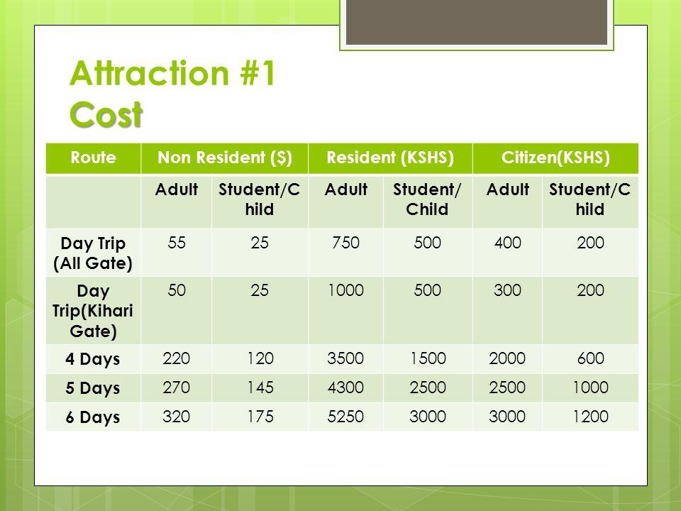 Cost Attraction #1 Cost RouteNon Resident ($)Resident (KSHS)Citizen(KSHS) AdultStudent/C hild AdultStudent/ Child AdultStudent/C hild Day Trip (All Ga