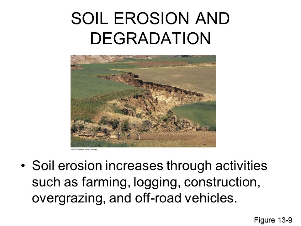 SOIL EROSION AND DEGRADATION Soil erosion increases through activities such as farming, logging, construction, overgrazing, and off-road vehicles.