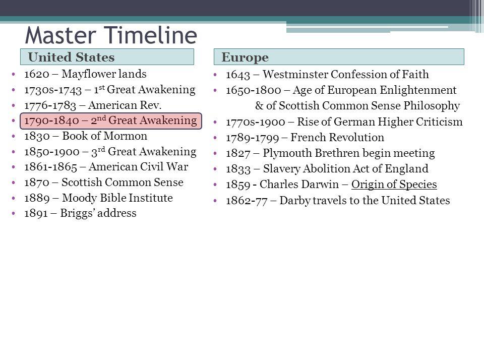 Master Timeline United StatesEurope 1620 – Mayflower lands 1730s-1743 – 1 st Great Awakening 1776-1783 – American Rev.