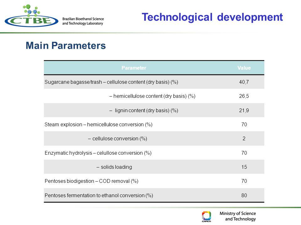 ParameterValue Sugarcane bagasse/trash – cellulose content (dry basis) (%)40,7 – hemicellulose content (dry basis) (%)26,5 – lignin content (dry basis) (%)21,9 Steam explosion – hemicellulose conversion (%)70 – cellulose conversion (%)2 Enzymatic hydrolysis – celullose conversion (%)70 – solids loading15 Pentoses biodigestion – COD removal (%)70 Pentoses fermentation to ethanol conversion (%)80 Main Parameters Technological development