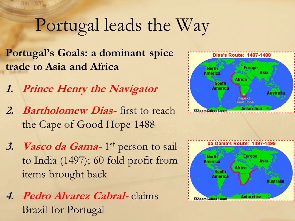 Portugal leads the Way Portugal's Goals: a dominant spice trade to Asia and Africa 1.Prince Henry the Navigator 2.Bartholomew Dias- first to reach the Cape of Good Hope 1488 3.Vasco da Gama- 1 st person to sail to India (1497); 60 fold profit from items brought back 4.Pedro Alvarez Cabral- claims Brazil for Portugal