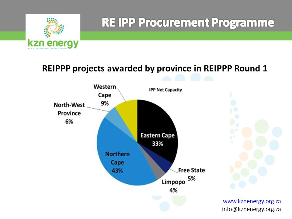 www.kznenergy.org.za info@kznenergy.org.za REIPPP projects awarded by province in REIPPP Round 1