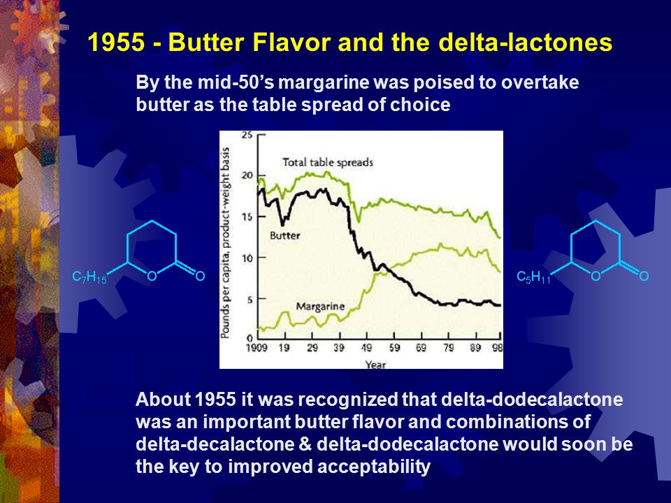 1955 - Butter Flavor and the delta-lactones By the mid-50's margarine was poised to overtake butter as the table spread of choice About 1955 it was recognized that delta-dodecalactone was an important butter flavor and combinations of delta-decalactone & delta-dodecalactone would soon be the key to improved acceptability