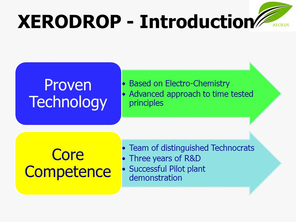 XERODROP- Advantages Effective removal of pollutants Always dependable >90% water recovery for recycling No smell, no noise, compact size No chemical addition Simplicity in operations, Low O & M Cost Low solid sludge generation Recovery of valuable soil nutrients from solid sludge – revenue generation