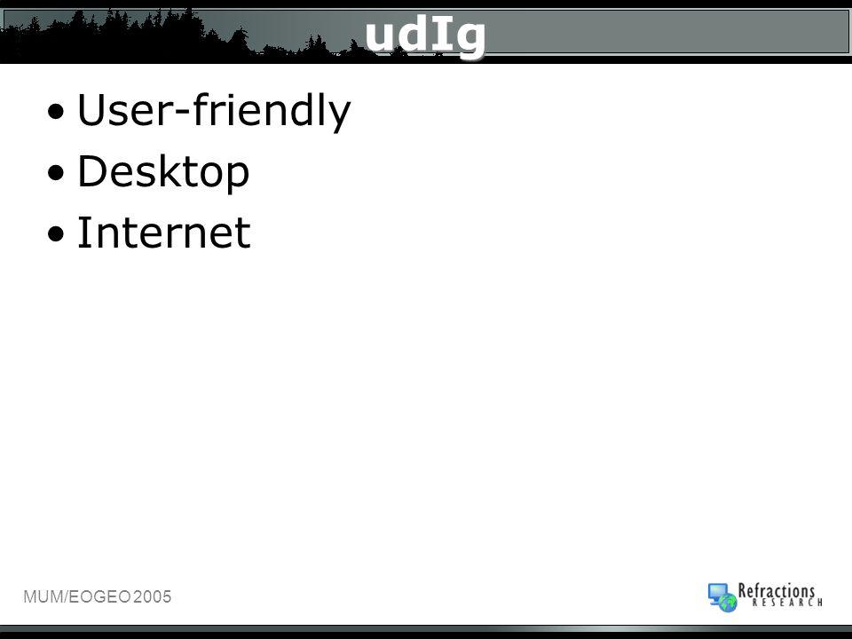 MUM/EOGEO 2005 udIg User-friendly Desktop Internet