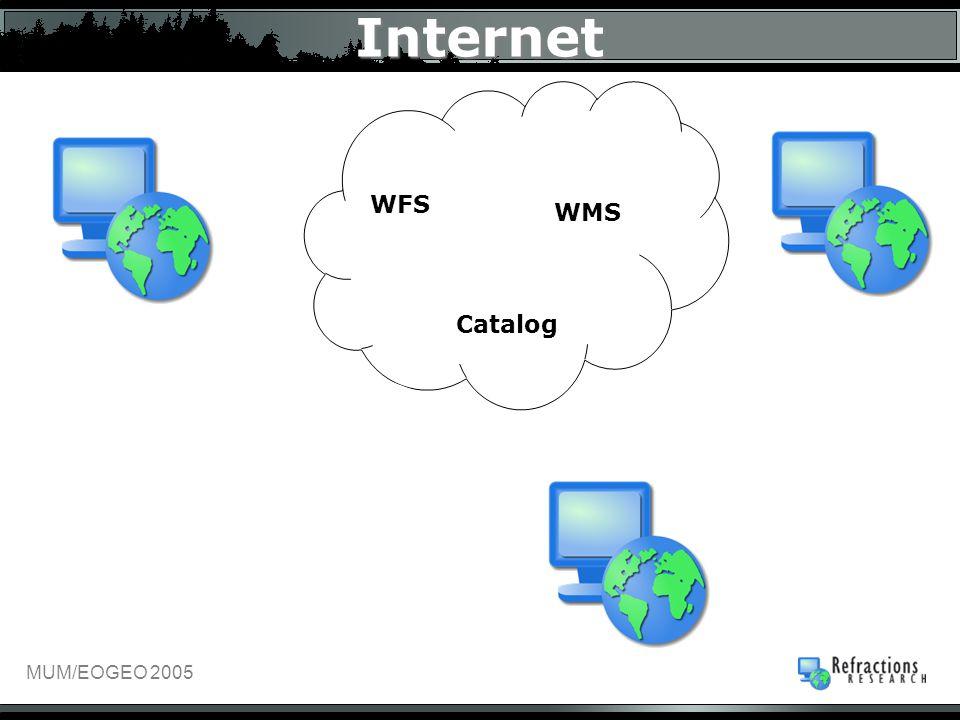 MUM/EOGEO 2005 Internet WFS WMS Catalog