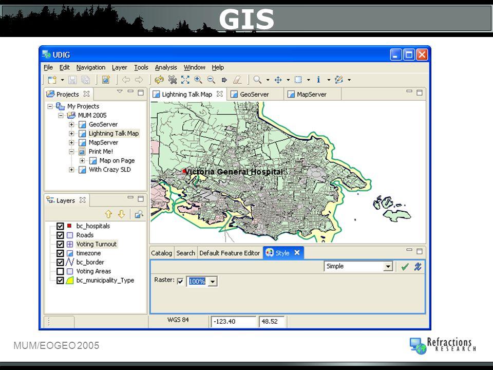 MUM/EOGEO 2005 GIS