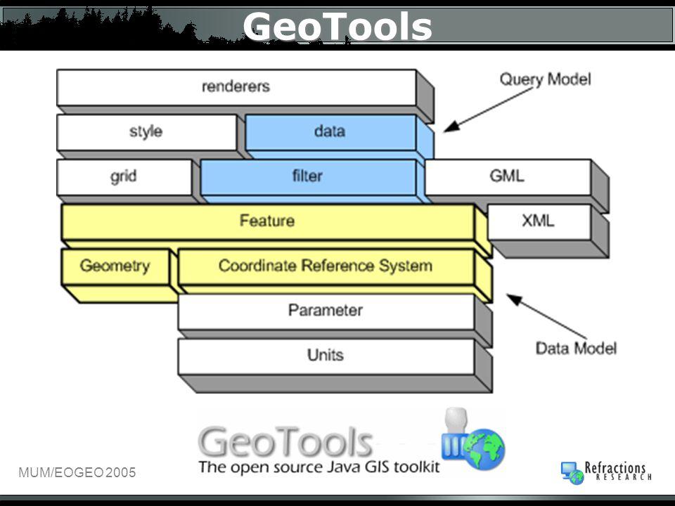 MUM/EOGEO 2005 GeoTools