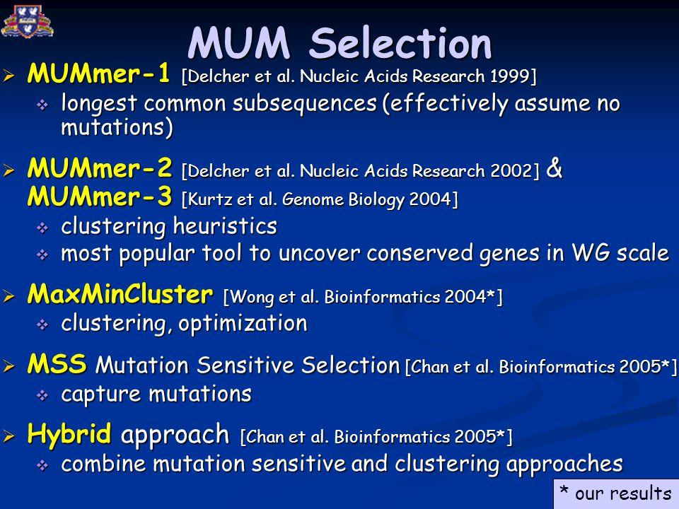MUM Selection  MUMmer-1 [Delcher et al.