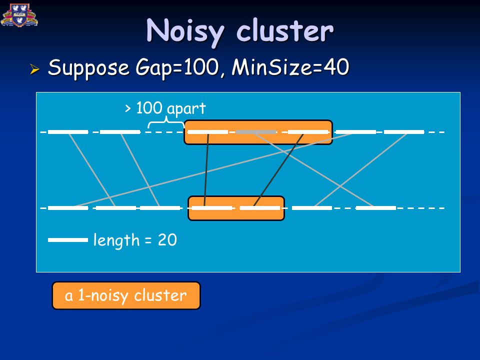 Noisy cluster  Suppose Gap=100, MinSize=40 > 100 apart length = 20 a 1-noisy cluster