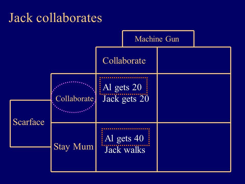 Scarface Stay Mum Collaborate Jack collaborates Machine Gun Collaborate Al gets 20 Jack gets 20 Al gets 40 Jack walks