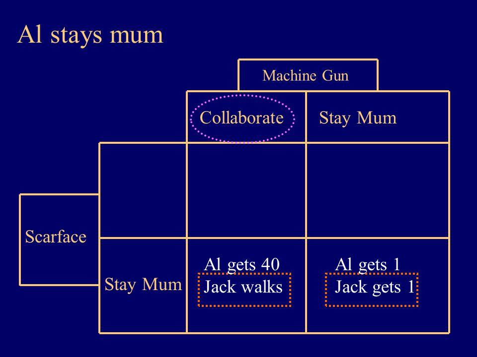 Scarface Stay Mum Al stays mum Al gets 40 Jack walks Al gets 1 Jack gets 1 Machine Gun Stay Mum Collaborate