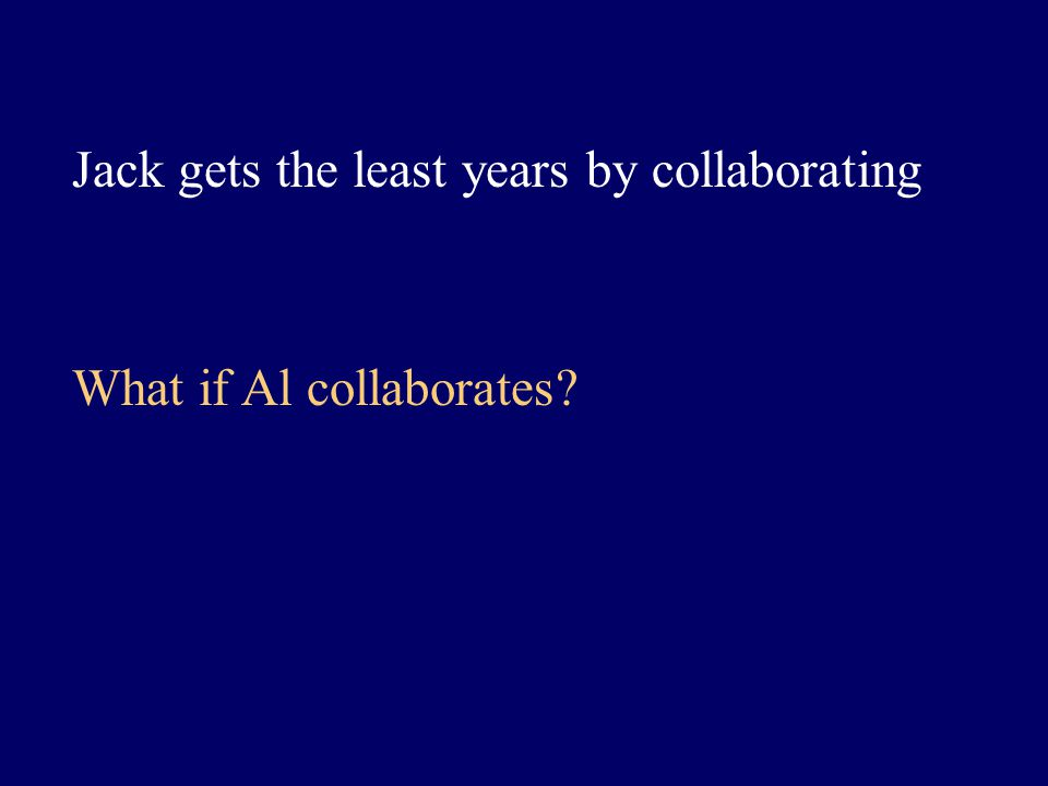 Jack gets the least years by collaborating What if Al collaborates?