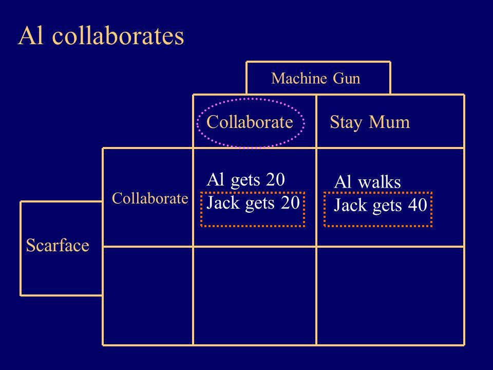 Al collaborates Machine Gun Stay Mum Collaborate Scarface Collaborate Al gets 20 Jack gets 20 Al walks Jack gets 40