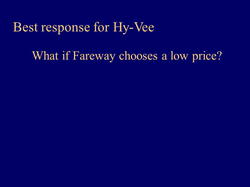 Best response for Hy-Vee What if Fareway chooses a low price?