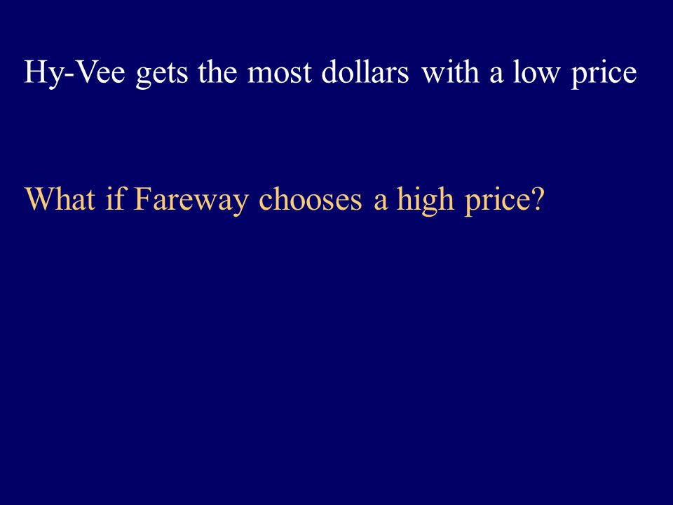 Hy-Vee gets the most dollars with a low price What if Fareway chooses a high price