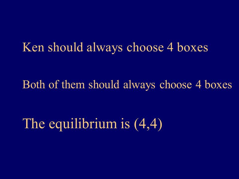 Ken should always choose 4 boxes Both of them should always choose 4 boxes The equilibrium is (4,4)