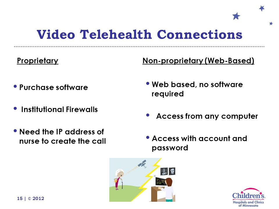 15 | © 2012 Video Telehealth Connections Proprietary Purchase software Institutional Firewalls Need the IP address of nurse to create the call Non-proprietary (Web-Based) Web based, no software required Access from any computer Access with account and password