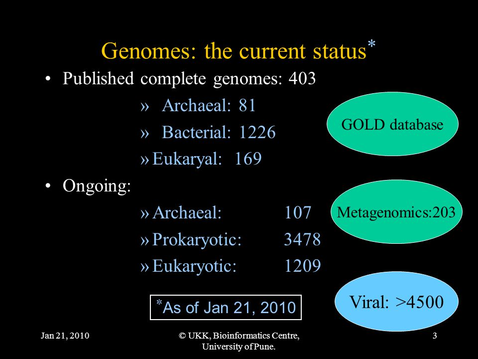Jan 21, 2010© UKK, Bioinformatics Centre, University of Pune. 3 Genomes: the current status  Published complete genomes: 403 » Archaeal: 81 » Bacteri