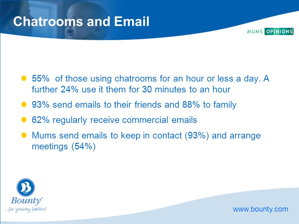 www.bounty.com Chatrooms and Email 55% of those using chatrooms for an hour or less a day.