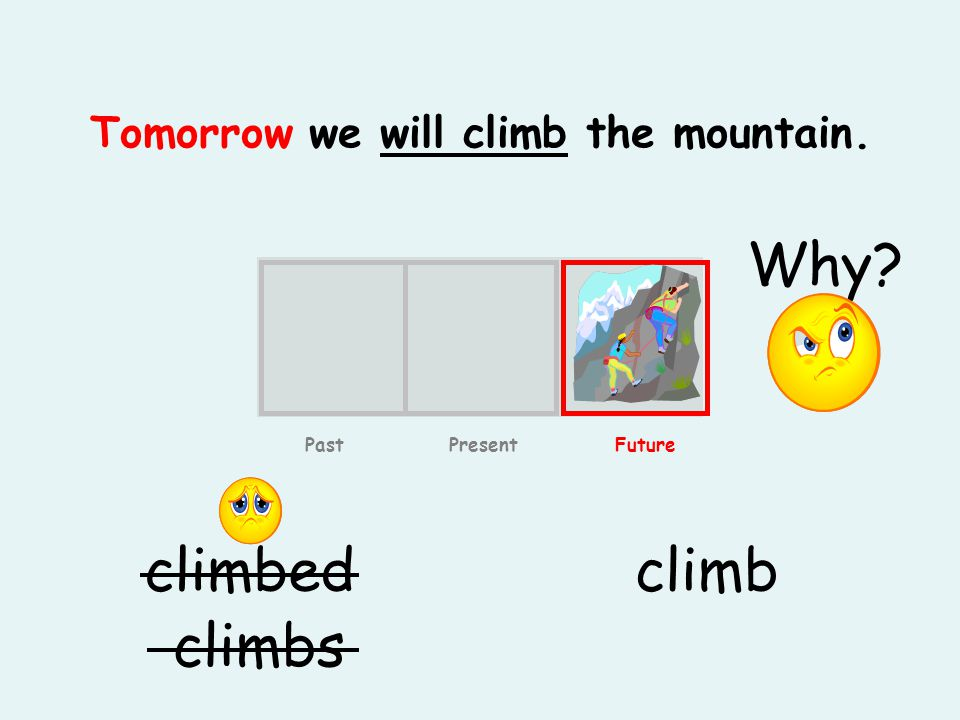 Tomorrow we will climb the mountain. climbedclimb climbs Past Present Future Why