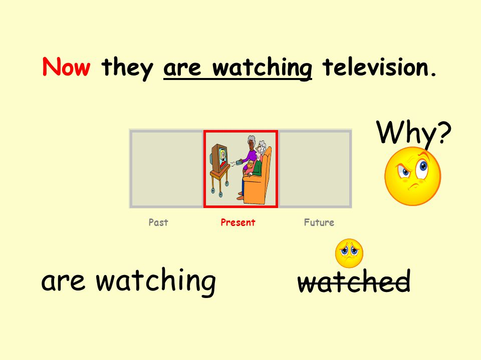 Now they are watching television. are watching watched Past Present Future Why