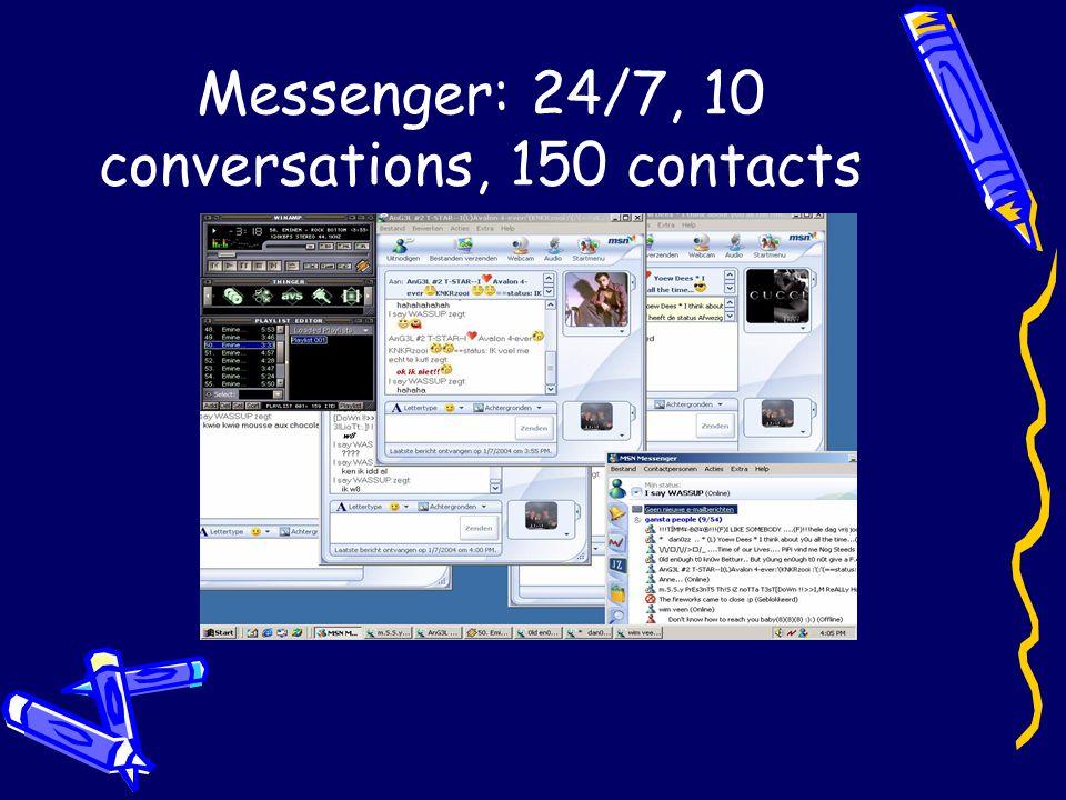 Messenger: 24/7, 10 conversations, 150 contacts