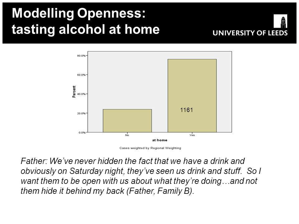 Modelling Openness: tasting alcohol at home Father: We've never hidden the fact that we have a drink and obviously on Saturday night, they've seen us