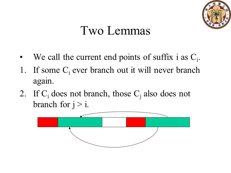 Two Lemmas We call the current end points of suffix i as C i.