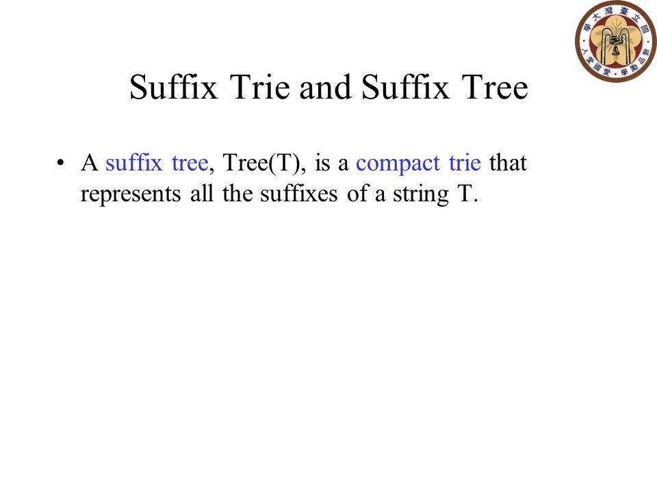 Suffix Trie and Suffix Tree (cont.) a b b a a a a a b b b a baab ab abaab baab aab ab b Suffix TrieSuffix Tree